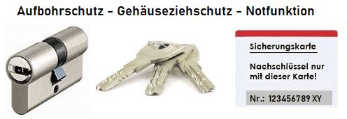 Türzylinder mit Schlüsselkarte
